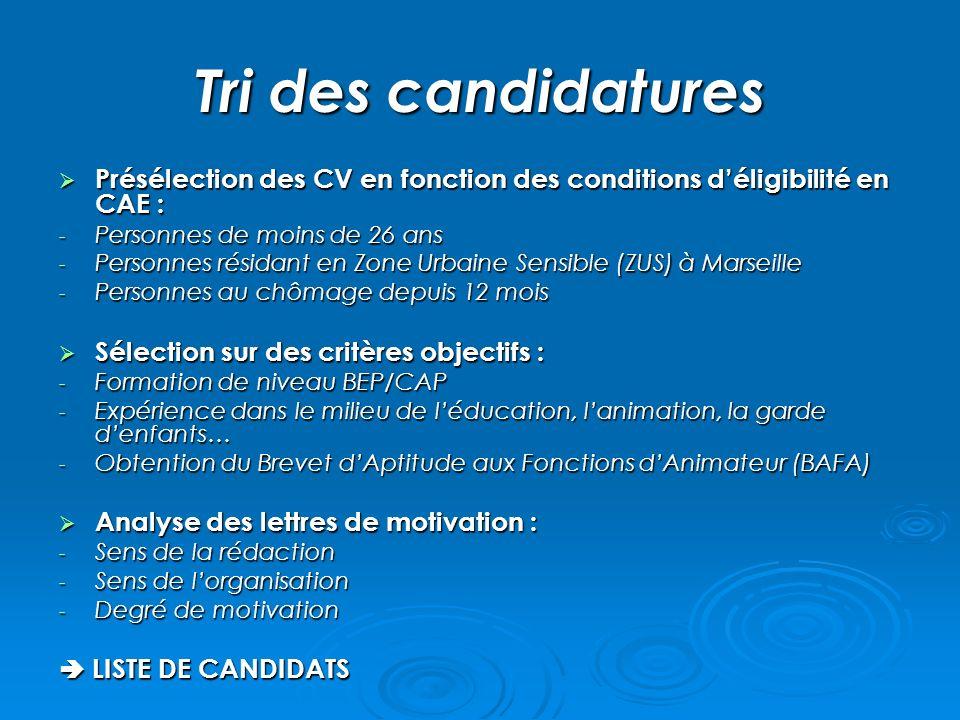 Tri des candidatures Présélection des CV en fonction des conditions déligibilité en CAE : Présélection des CV en fonction des conditions déligibilité
