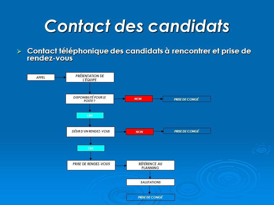 Contact des candidats Contact téléphonique des candidats à rencontrer et prise de rendez-vous Contact téléphonique des candidats à rencontrer et prise