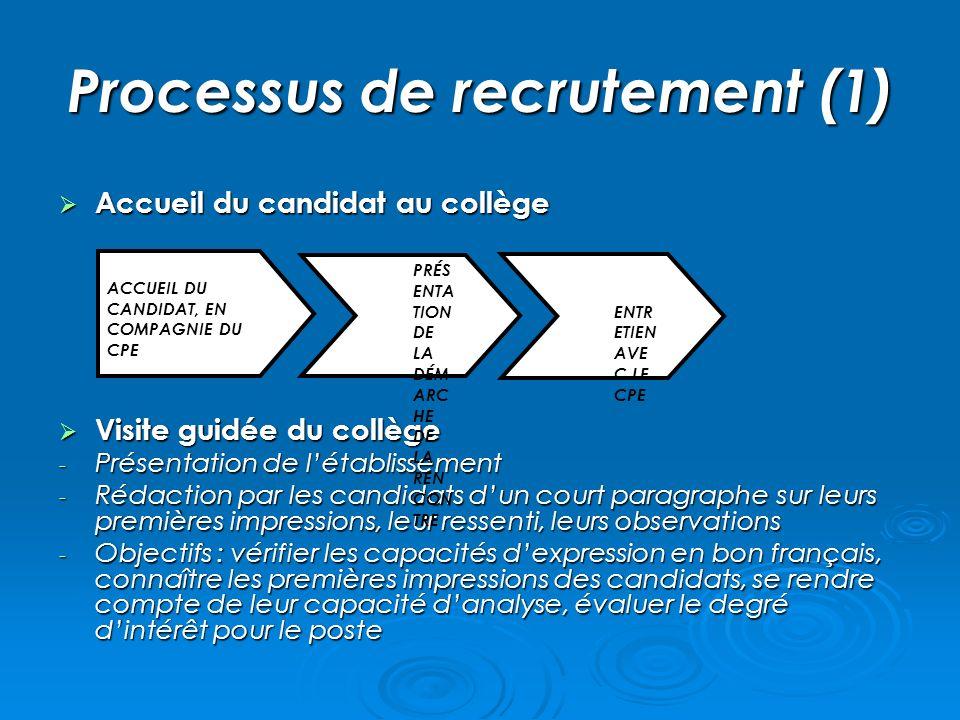 Processus de recrutement (1) Accueil du candidat au collège Accueil du candidat au collège Visite guidée du collège Visite guidée du collège - Présent