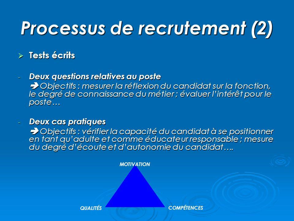 Processus de recrutement (2) Tests écrits Tests écrits - Deux questions relatives au poste Objectifs : mesurer la réflexion du candidat sur la fonctio