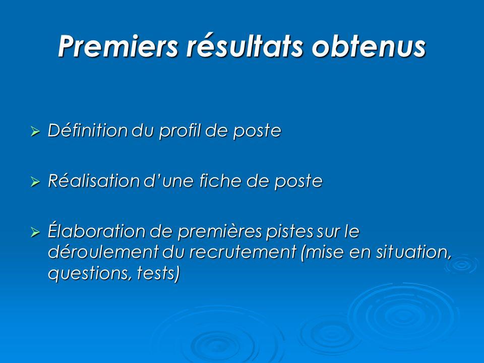 Premiers résultats obtenus Définition du profil de poste Définition du profil de poste Réalisation dune fiche de poste Réalisation dune fiche de poste