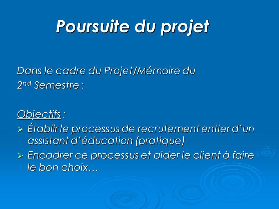 Poursuite du projet Dans le cadre du Projet/Mémoire du 2 nd Semestre : Objectifs : Établir le processus de recrutement entier dun assistant déducation