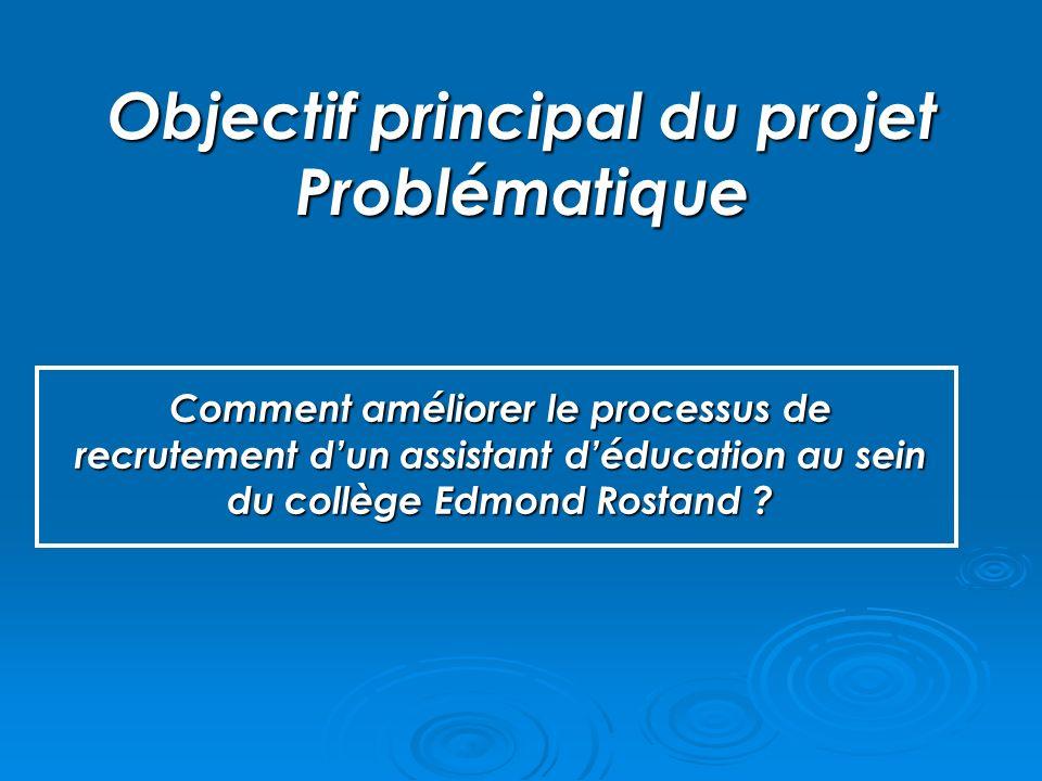 Objectif principal du projet Problématique Comment améliorer le processus de recrutement dun assistant déducation au sein du collège Edmond Rostand ?