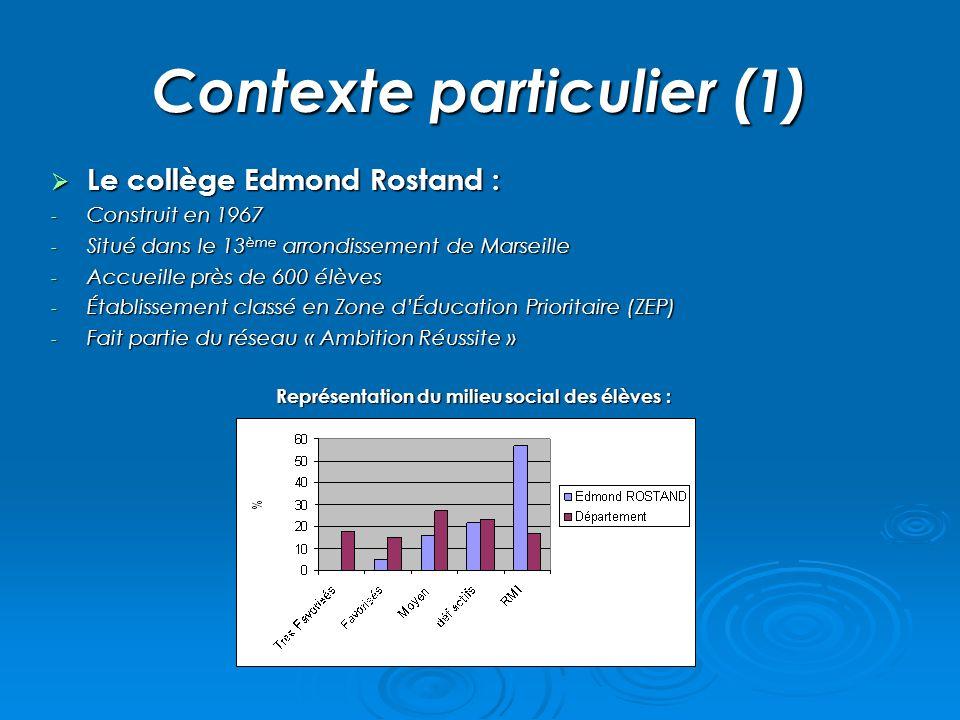 Contexte particulier (1) Le collège Edmond Rostand : Le collège Edmond Rostand : - Construit en 1967 - Situé dans le 13 ème arrondissement de Marseill