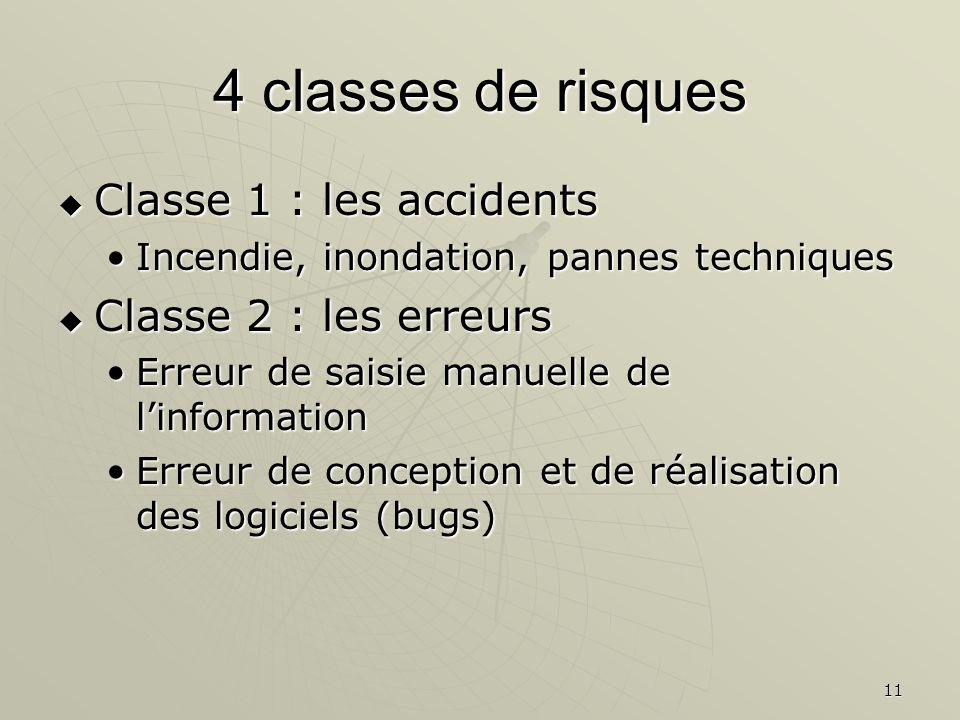 11 4 classes de risques Classe 1 : les accidents Classe 1 : les accidents Incendie, inondation, pannes techniquesIncendie, inondation, pannes techniqu