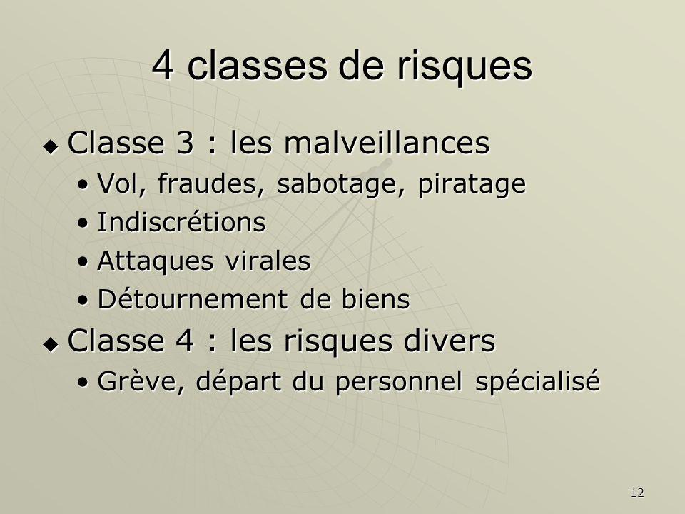 12 4 classes de risques Classe 3 : les malveillances Classe 3 : les malveillances Vol, fraudes, sabotage, piratageVol, fraudes, sabotage, piratage Ind