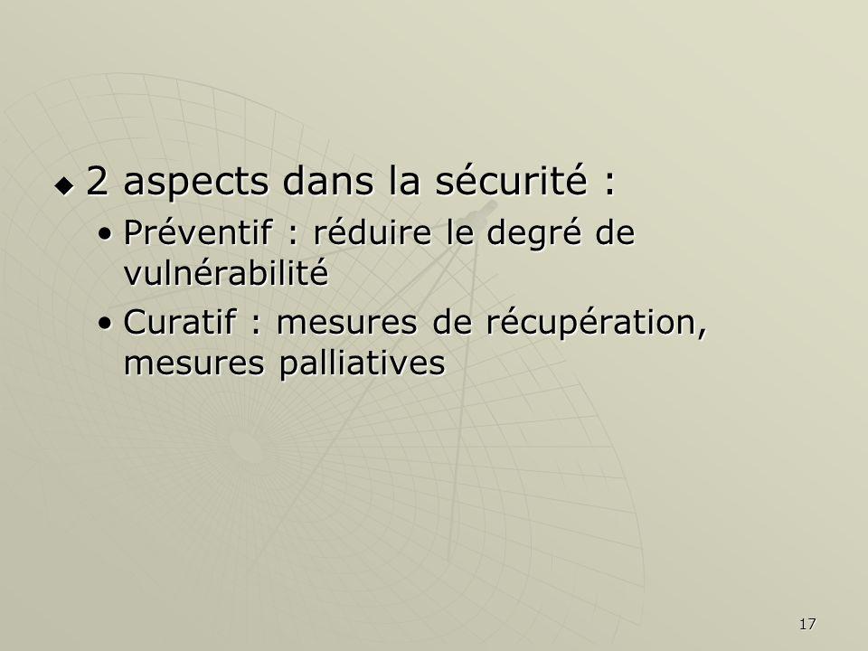 17 2 aspects dans la sécurité : 2 aspects dans la sécurité : Préventif : réduire le degré de vulnérabilitéPréventif : réduire le degré de vulnérabilité Curatif : mesures de récupération, mesures palliativesCuratif : mesures de récupération, mesures palliatives