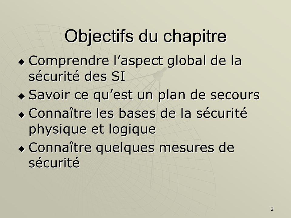 2 Objectifs du chapitre Comprendre laspect global de la sécurité des SI Comprendre laspect global de la sécurité des SI Savoir ce quest un plan de sec