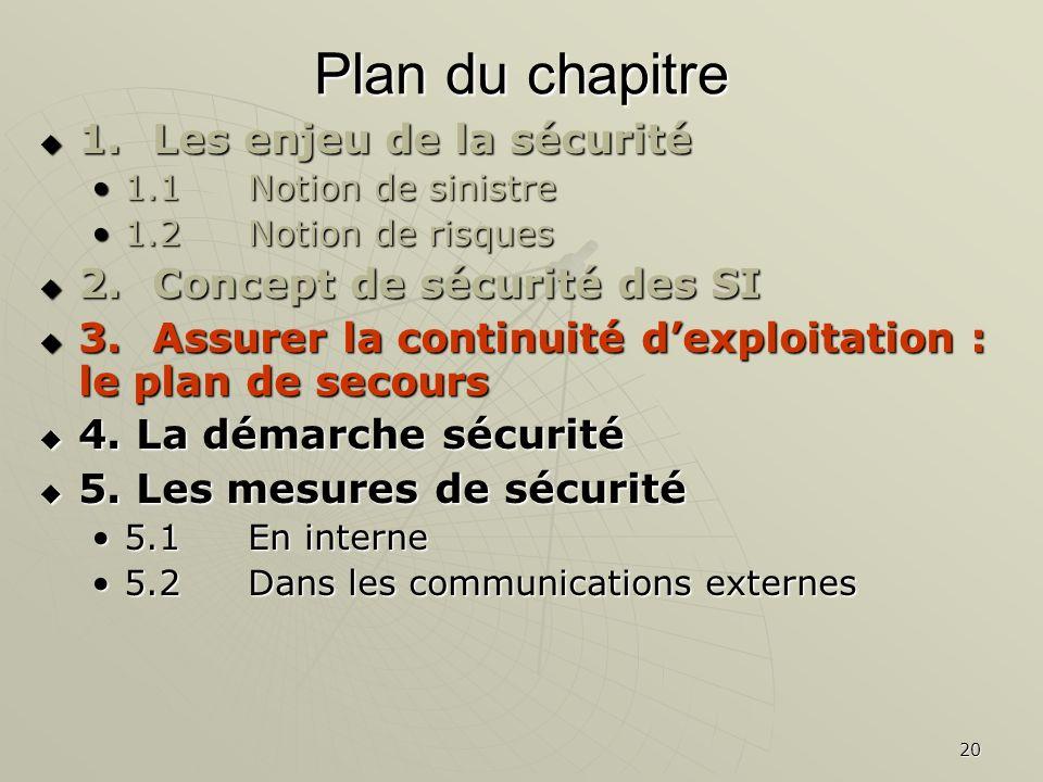 20 Plan du chapitre 1.Les enjeu de la sécurité 1.Les enjeu de la sécurité 1.1Notion de sinistre1.1Notion de sinistre 1.2 Notion de risques1.2 Notion de risques 2.Concept de sécurité des SI 2.Concept de sécurité des SI 3.