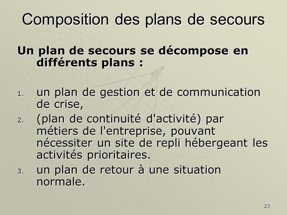 23 Un plan de secours se décompose en différents plans : 1. un plan de gestion et de communication de crise, 2. (plan de continuité d'activité) par mé
