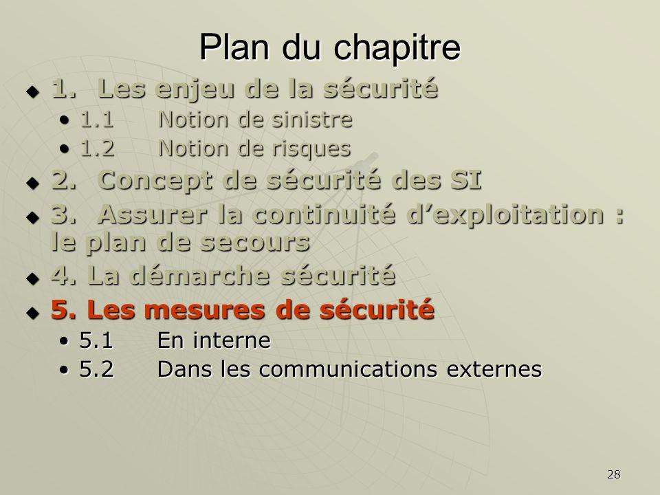 28 Plan du chapitre 1.Les enjeu de la sécurité 1.Les enjeu de la sécurité 1.1Notion de sinistre1.1Notion de sinistre 1.2 Notion de risques1.2 Notion de risques 2.Concept de sécurité des SI 2.Concept de sécurité des SI 3.