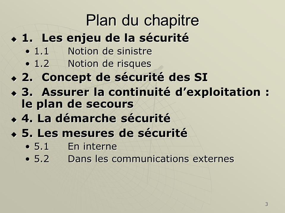 3 Plan du chapitre 1.Les enjeu de la sécurité 1.Les enjeu de la sécurité 1.1Notion de sinistre1.1Notion de sinistre 1.2 Notion de risques1.2 Notion de risques 2.Concept de sécurité des SI 2.Concept de sécurité des SI 3.