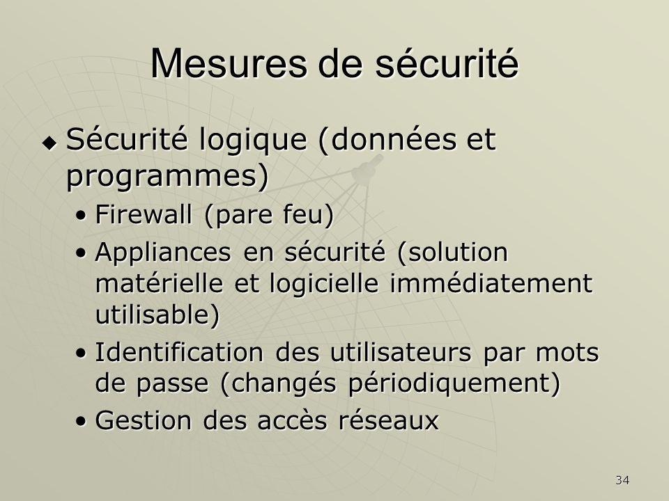 34 Mesures de sécurité Sécurité logique (données et programmes) Sécurité logique (données et programmes) Firewall (pare feu)Firewall (pare feu) Applia