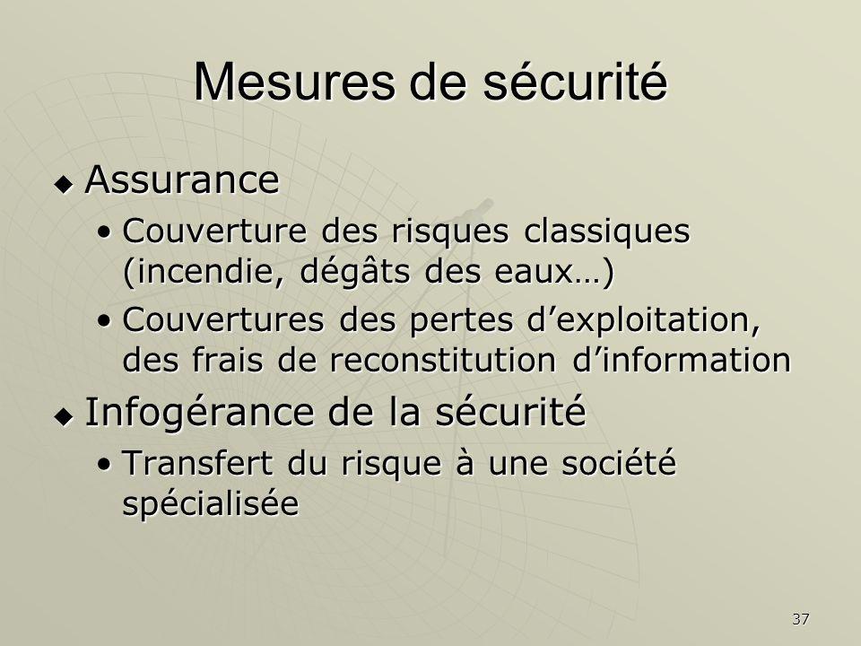 37 Mesures de sécurité Assurance Assurance Couverture des risques classiques (incendie, dégâts des eaux…)Couverture des risques classiques (incendie,