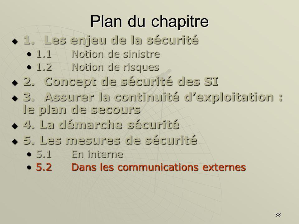 38 Plan du chapitre 1.Les enjeu de la sécurité 1.Les enjeu de la sécurité 1.1Notion de sinistre1.1Notion de sinistre 1.2 Notion de risques1.2 Notion de risques 2.Concept de sécurité des SI 2.Concept de sécurité des SI 3.