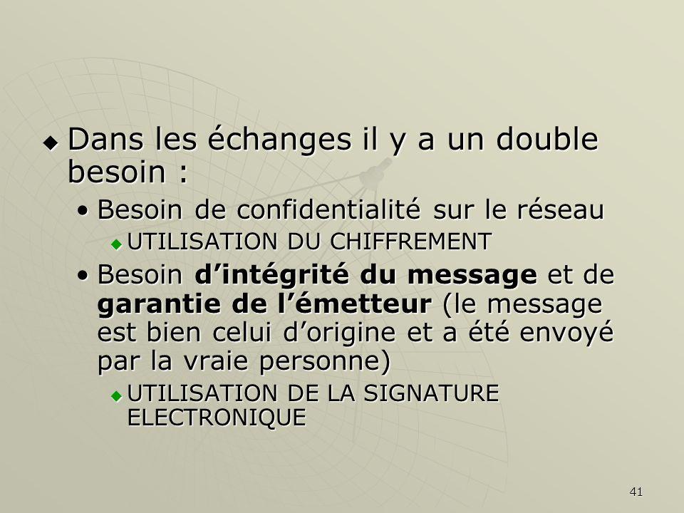 41 Dans les échanges il y a un double besoin : Dans les échanges il y a un double besoin : Besoin de confidentialité sur le réseauBesoin de confidenti