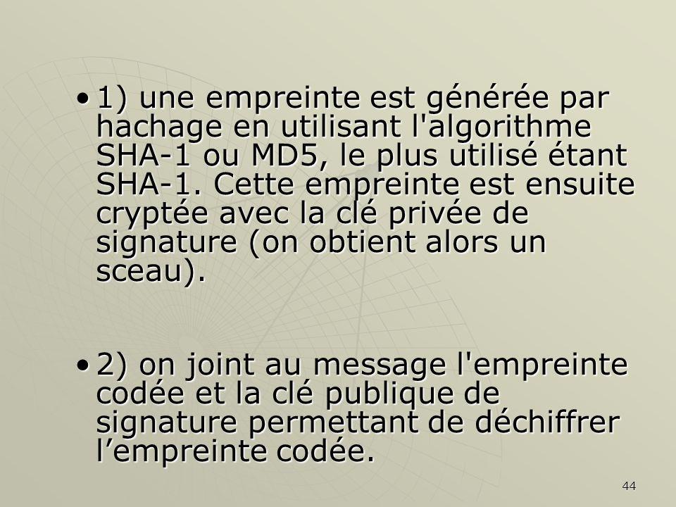 44 1) une empreinte est générée par hachage en utilisant l'algorithme SHA-1 ou MD5, le plus utilisé étant SHA-1. Cette empreinte est ensuite cryptée a