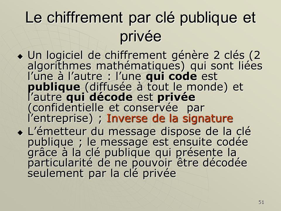 51 Le chiffrement par clé publique et privée Un logiciel de chiffrement génère 2 clés (2 algorithmes mathématiques) qui sont liées lune à lautre : lun