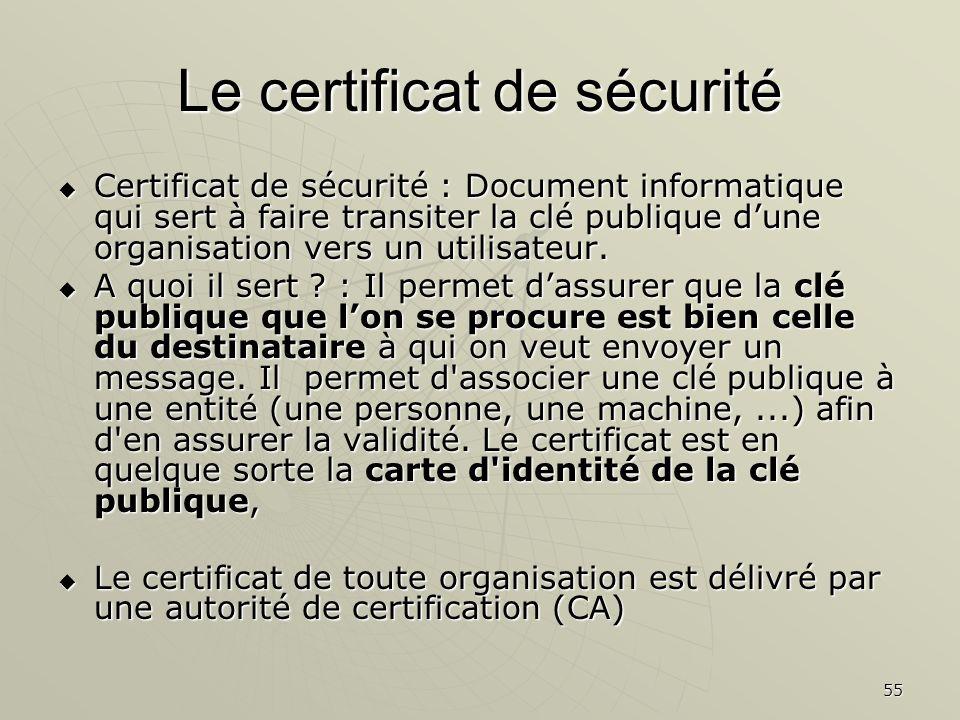 55 Le certificat de sécurité Certificat de sécurité : Document informatique qui sert à faire transiter la clé publique dune organisation vers un utili