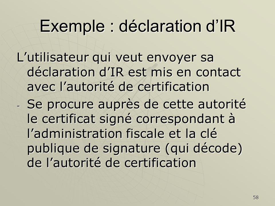 58 Exemple : déclaration dIR Lutilisateur qui veut envoyer sa déclaration dIR est mis en contact avec lautorité de certification - Se procure auprès de cette autorité le certificat signé correspondant à ladministration fiscale et la clé publique de signature (qui décode) de lautorité de certification