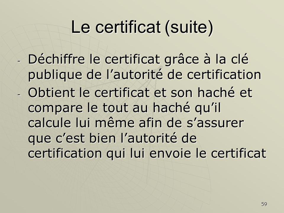 59 Le certificat (suite) - Déchiffre le certificat grâce à la clé publique de lautorité de certification - Obtient le certificat et son haché et compare le tout au haché quil calcule lui même afin de sassurer que cest bien lautorité de certification qui lui envoie le certificat