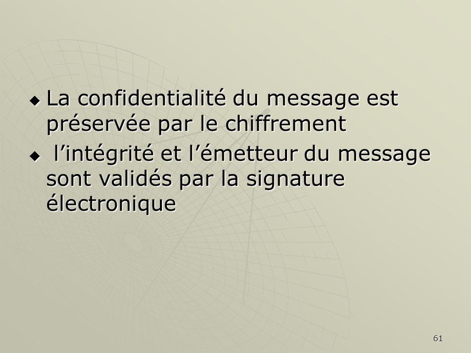 61 La confidentialité du message est préservée par le chiffrement La confidentialité du message est préservée par le chiffrement lintégrité et lémetteur du message sont validés par la signature électronique lintégrité et lémetteur du message sont validés par la signature électronique