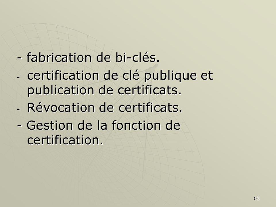 63 - fabrication de bi-clés. - certification de clé publique et publication de certificats. - Révocation de certificats. - Gestion de la fonction de c