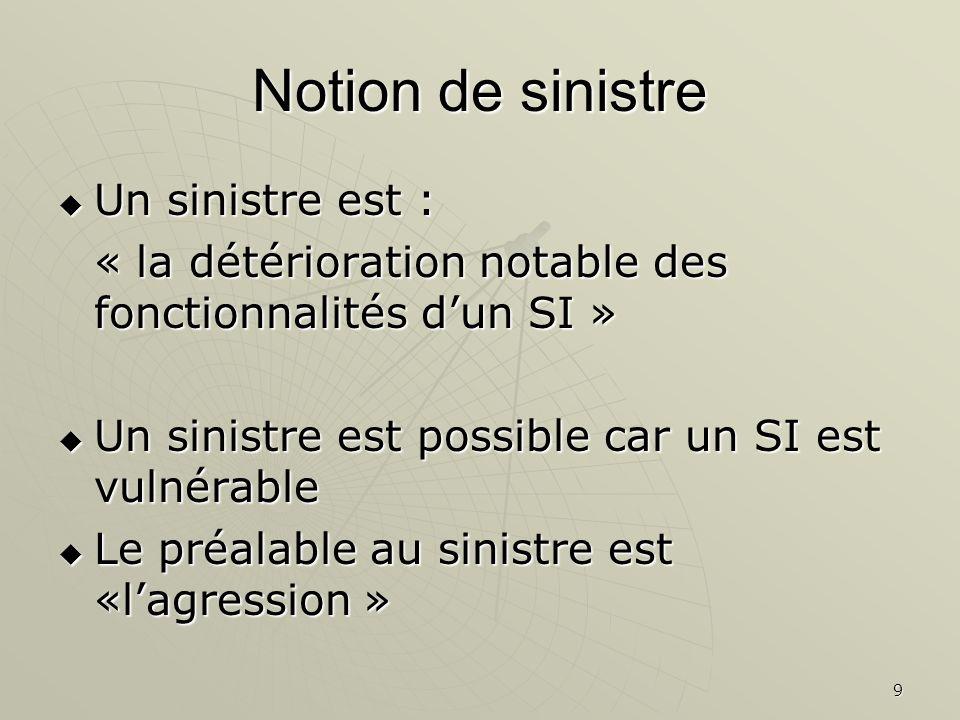 9 Notion de sinistre Un sinistre est : Un sinistre est : « la détérioration notable des fonctionnalités dun SI » Un sinistre est possible car un SI es
