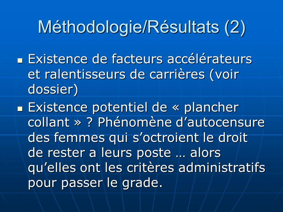 Méthodologie/Résultats (2) Existence de facteurs accélérateurs et ralentisseurs de carrières (voir dossier) Existence de facteurs accélérateurs et ral