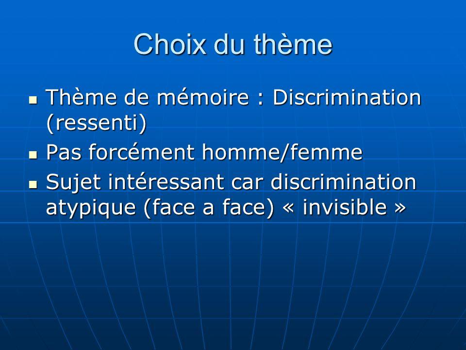Choix du thème Thème de mémoire : Discrimination (ressenti) Thème de mémoire : Discrimination (ressenti) Pas forcément homme/femme Pas forcément homme