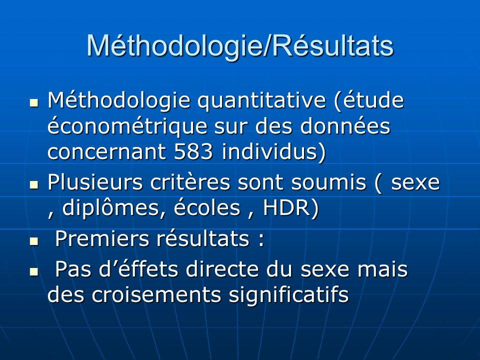 Méthodologie/Résultats Méthodologie quantitative (étude économétrique sur des données concernant 583 individus) Méthodologie quantitative (étude écono