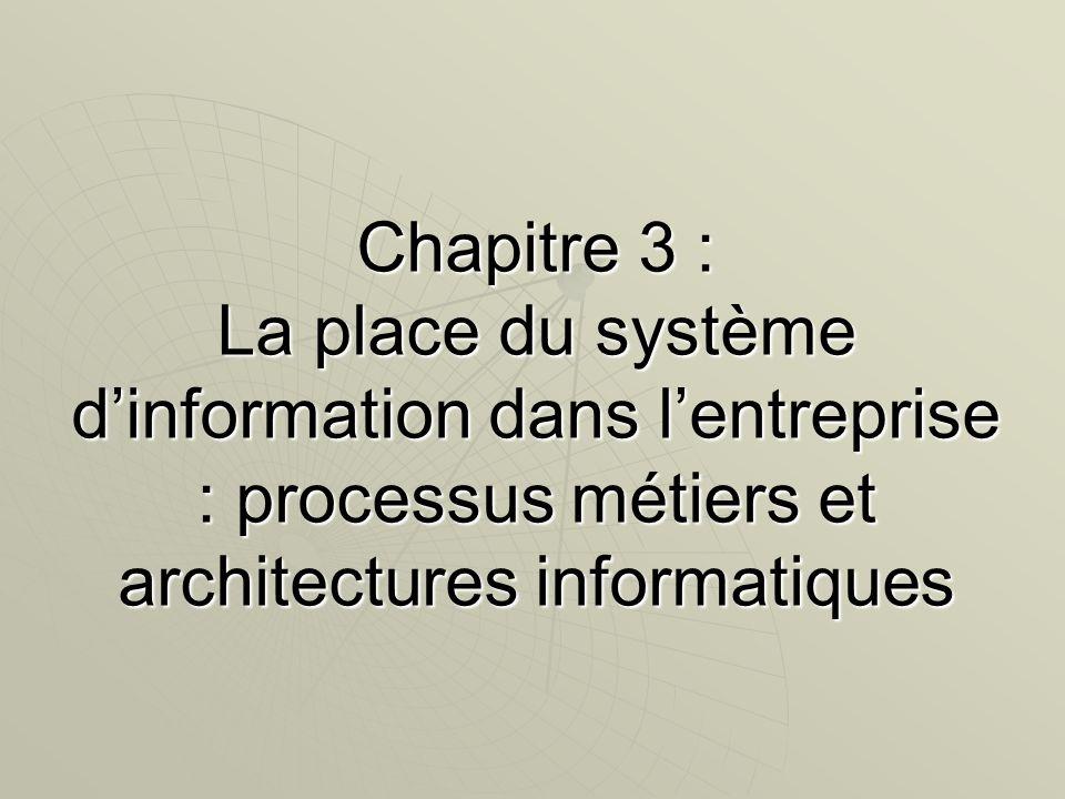 Chapitre 3 : La place du système dinformation dans lentreprise : processus métiers et architectures informatiques