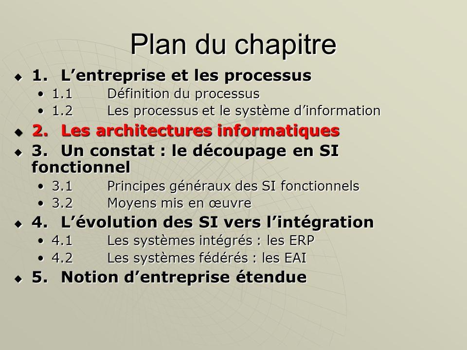 Plan du chapitre 1.Lentreprise et les processus 1.Lentreprise et les processus 1.1Définition du processus1.1Définition du processus 1.2Les processus e