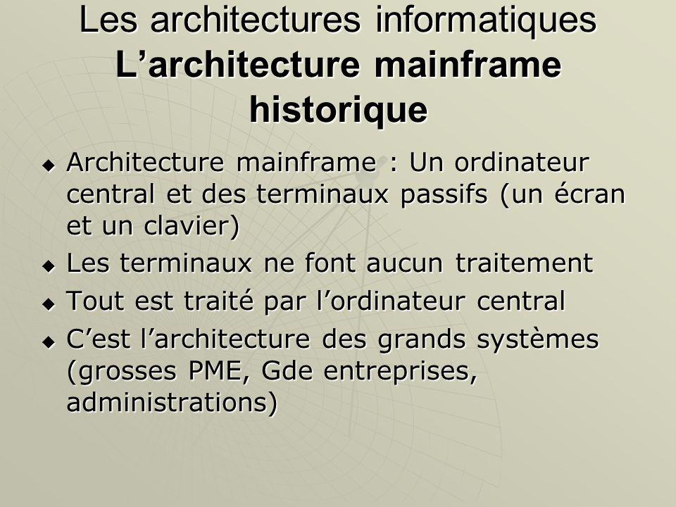 Les architectures informatiques Larchitecture mainframe historique Architecture mainframe : Un ordinateur central et des terminaux passifs (un écran e