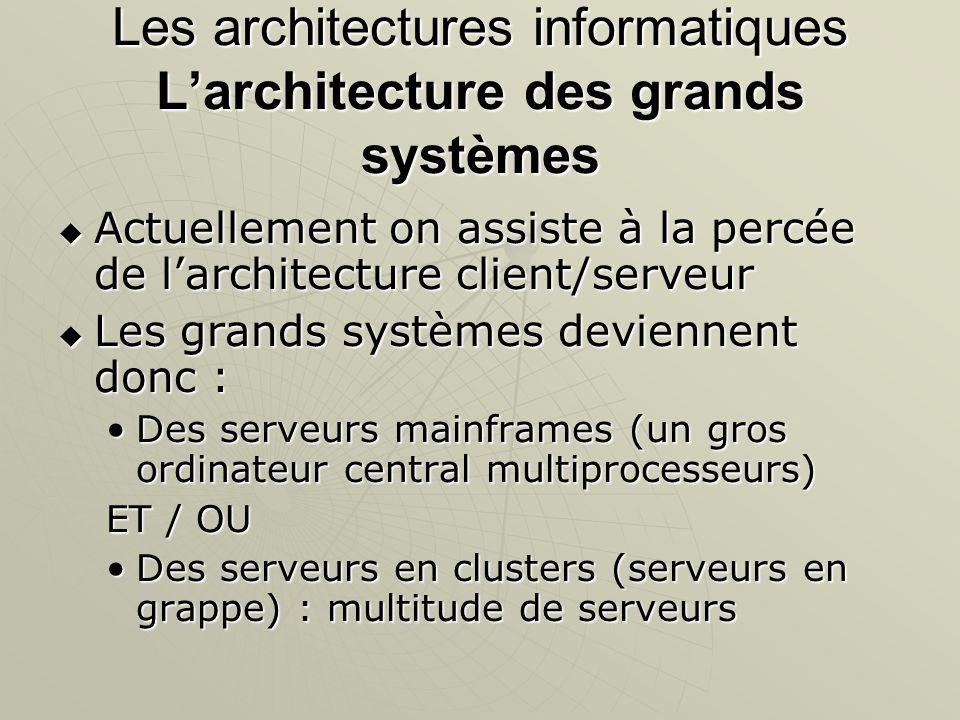 Les architectures informatiques Larchitecture des grands systèmes Actuellement on assiste à la percée de larchitecture client/serveur Actuellement on