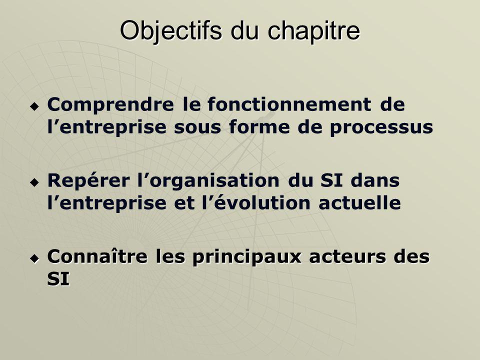 Objectifs du chapitre Comprendre le fonctionnement de lentreprise sous forme de processus Repérer lorganisation du SI dans lentreprise et lévolution a