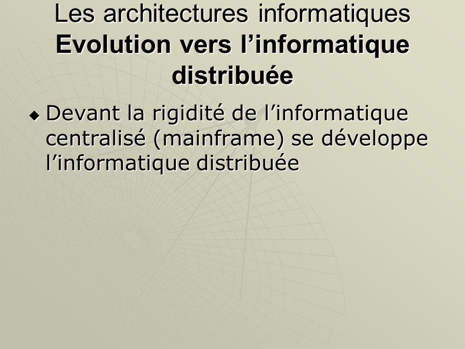 Les architectures informatiques Evolution vers linformatique distribuée Devant la rigidité de linformatique centralisé (mainframe) se développe linfor