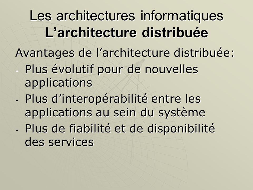 Les architectures informatiques Larchitecture distribuée Avantages de larchitecture distribuée: - Plus évolutif pour de nouvelles applications - Plus