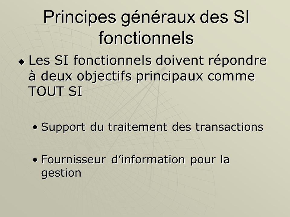Principes généraux des SI fonctionnels Les SI fonctionnels doivent répondre à deux objectifs principaux comme TOUT SI Les SI fonctionnels doivent répo