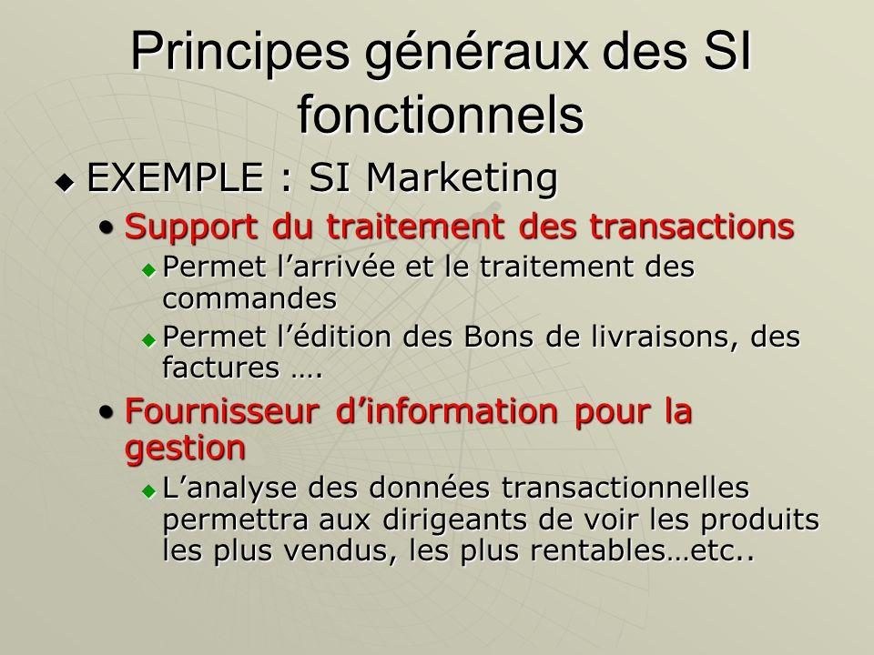 Principes généraux des SI fonctionnels EXEMPLE : SI Marketing EXEMPLE : SI Marketing Support du traitement des transactionsSupport du traitement des t