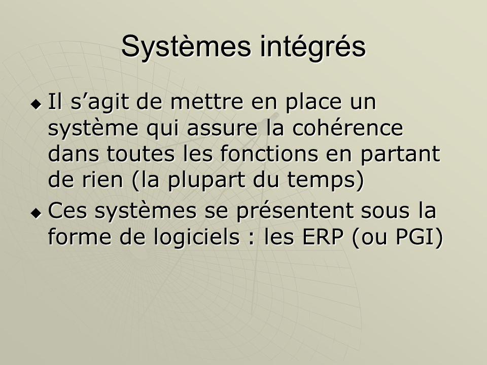 Systèmes intégrés Il sagit de mettre en place un système qui assure la cohérence dans toutes les fonctions en partant de rien (la plupart du temps) Il
