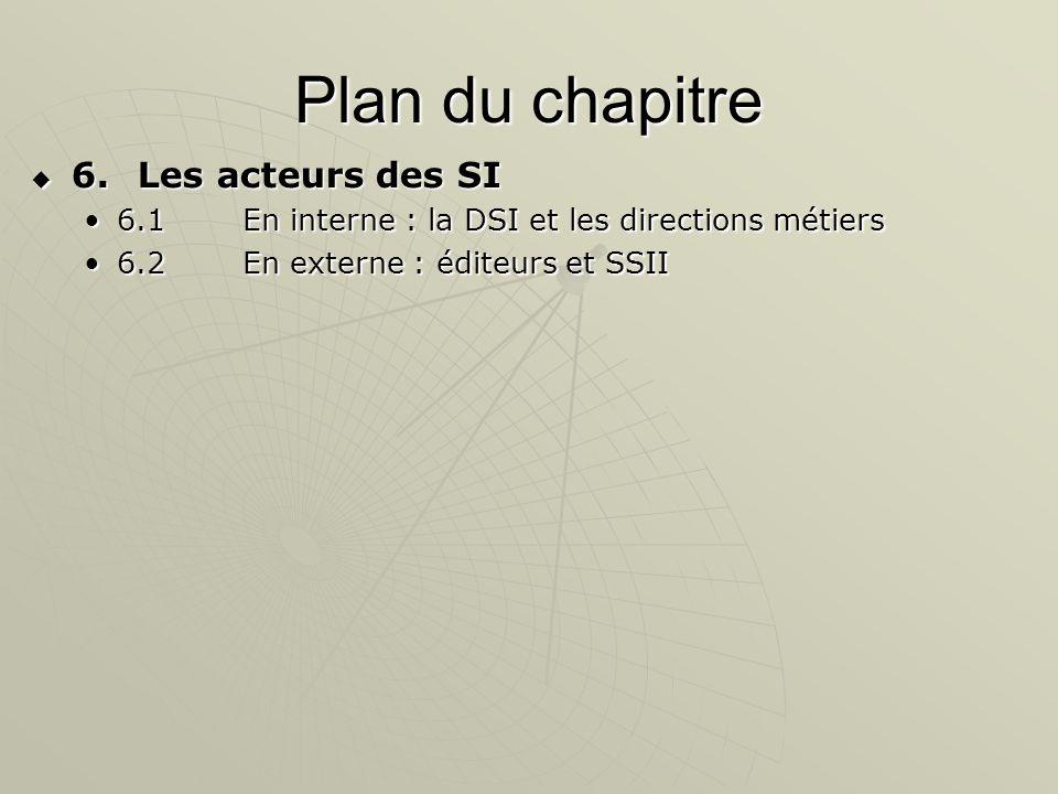 Plan du chapitre 6.Les acteurs des SI 6.Les acteurs des SI 6.1En interne : la DSI et les directions métiers6.1En interne : la DSI et les directions métiers 6.2En externe : éditeurs et SSII6.2En externe : éditeurs et SSII