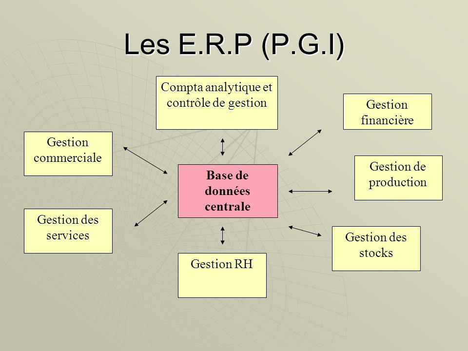 Les E.R.P (P.G.I) Gestion des services Base de données centrale Gestion des stocks Gestion financière Compta analytique et contrôle de gestion Gestion