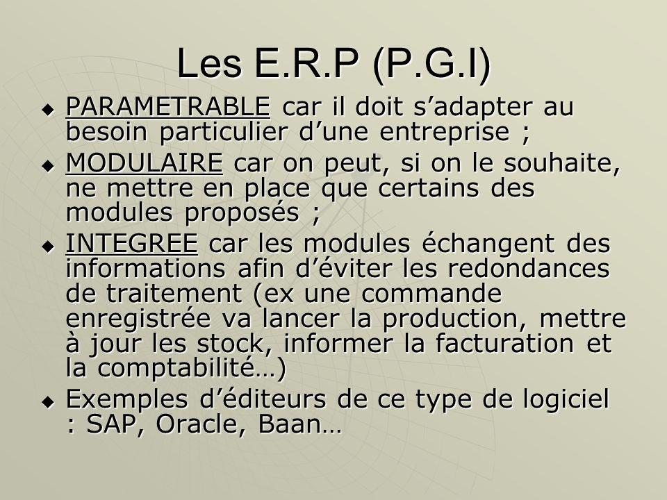 Les E.R.P (P.G.I) PARAMETRABLE car il doit sadapter au besoin particulier dune entreprise ; PARAMETRABLE car il doit sadapter au besoin particulier du