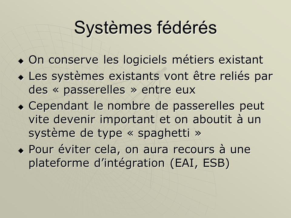 Systèmes fédérés On conserve les logiciels métiers existant On conserve les logiciels métiers existant Les systèmes existants vont être reliés par des