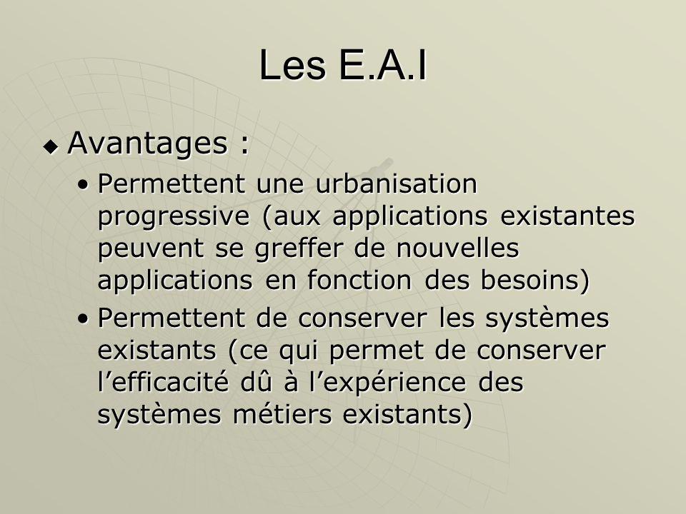 Les E.A.I Avantages : Avantages : Permettent une urbanisation progressive (aux applications existantes peuvent se greffer de nouvelles applications en