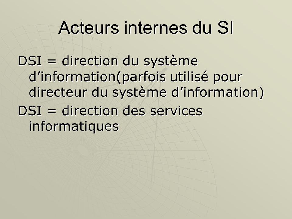Acteurs internes du SI DSI = direction du système dinformation(parfois utilisé pour directeur du système dinformation) DSI = direction des services in