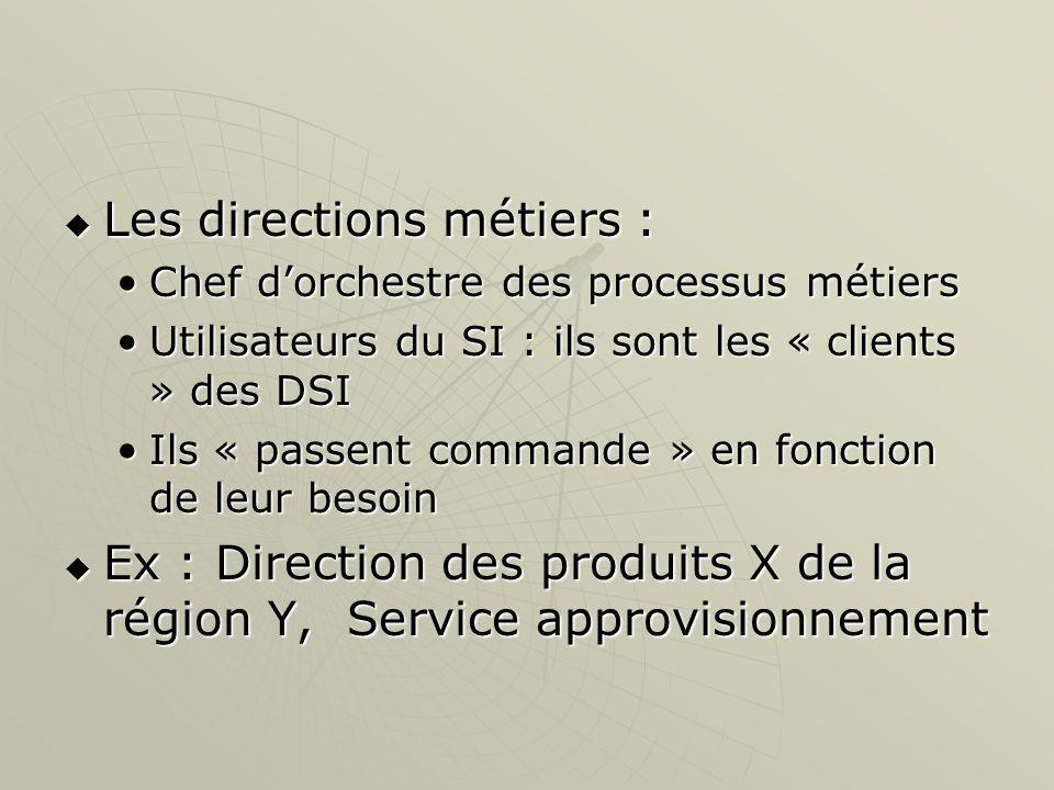 Les directions métiers : Les directions métiers : Chef dorchestre des processus métiersChef dorchestre des processus métiers Utilisateurs du SI : ils
