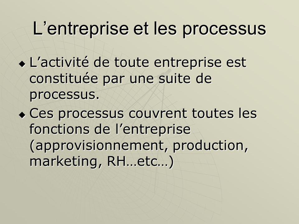 Lentreprise et les processus Lactivité de toute entreprise est constituée par une suite de processus. Lactivité de toute entreprise est constituée par