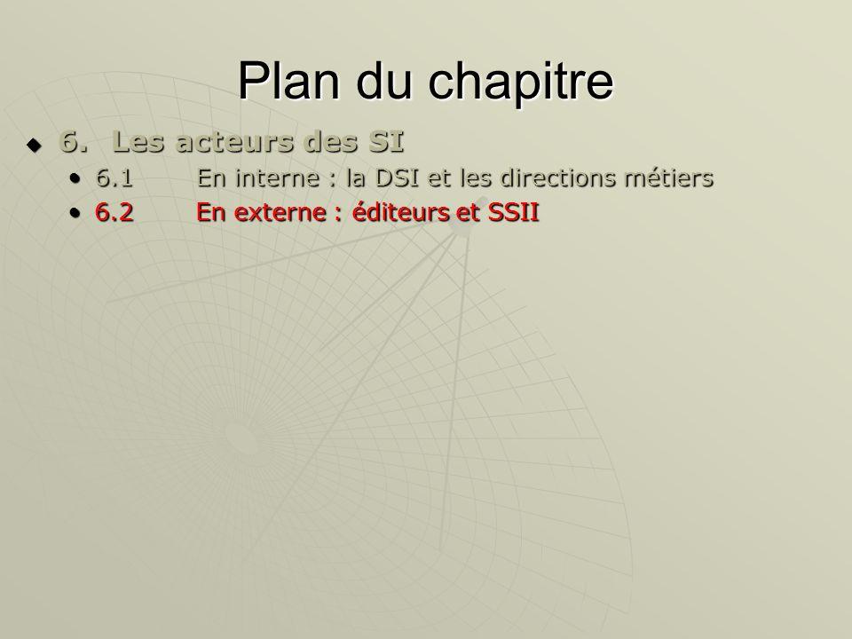 Plan du chapitre 6.Les acteurs des SI 6.Les acteurs des SI 6.1En interne : la DSI et les directions métiers6.1En interne : la DSI et les directions mé